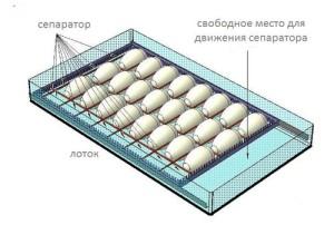 Инкубатор с механическим переворотом яиц своими руками