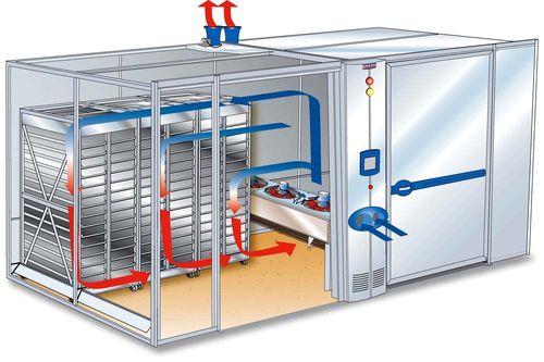 vlazhnost-vozduxa-v-inkubatore_1