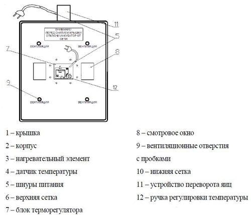 obzor-inkubatora-neptun_3