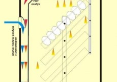Вентиляция в инкубаторе